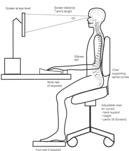 Workplace Postures - Easy steps to reduce pain!