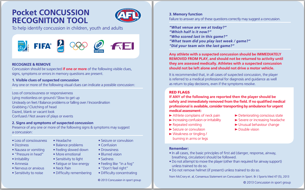 Concussion in sport symptoms