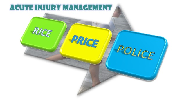 POLICE acute injury management