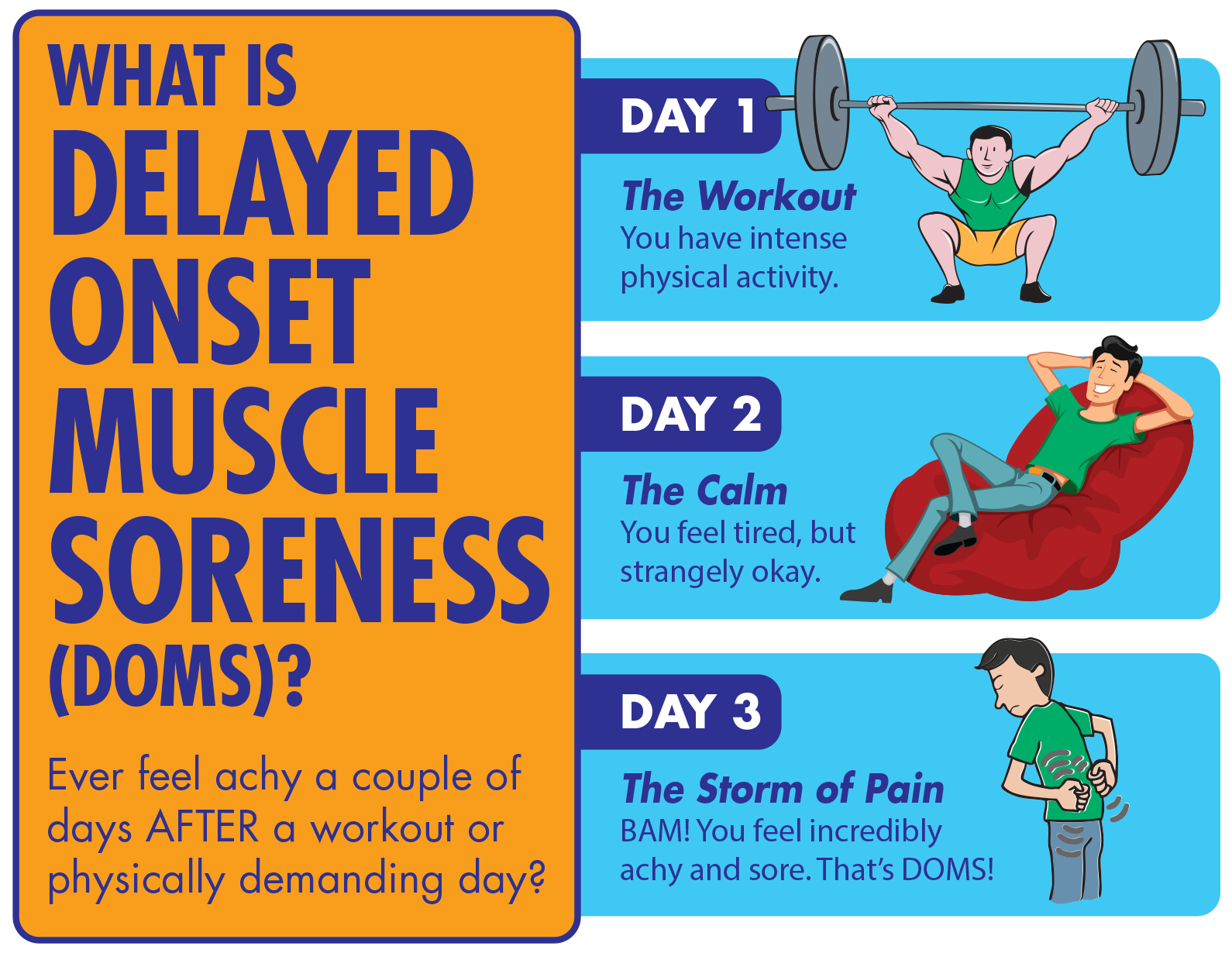 Delayed soreness muscle growth