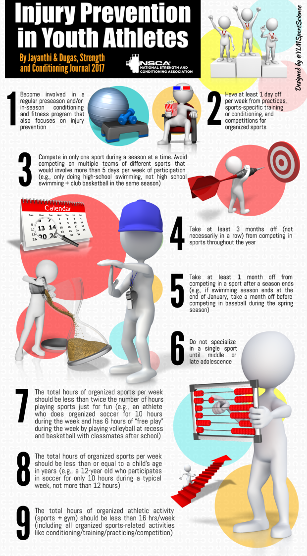 Injury Prevention in Youth Athletes