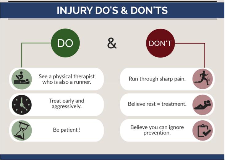 Running Injury Management Guide