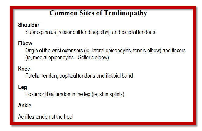 tedniopathy tendinitis treatment