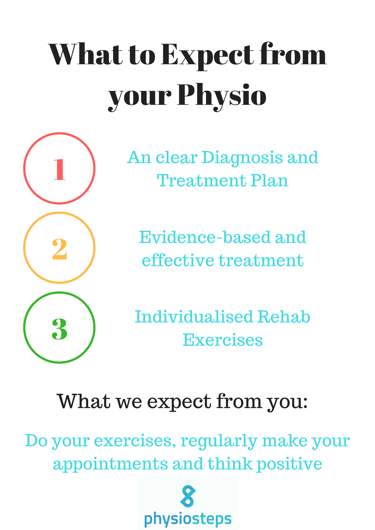 How to get the most out of physio